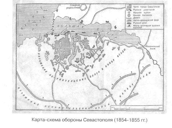 Карта-схема обороны